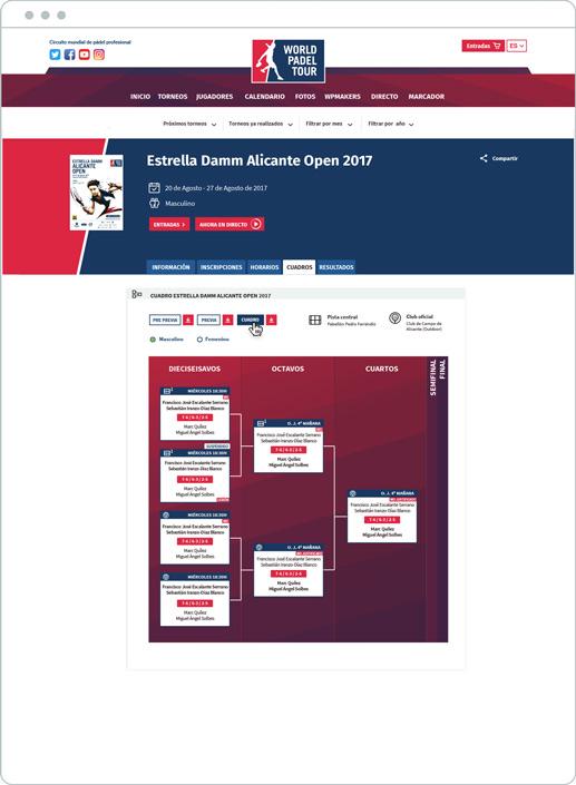 diseño web deportes cuadros