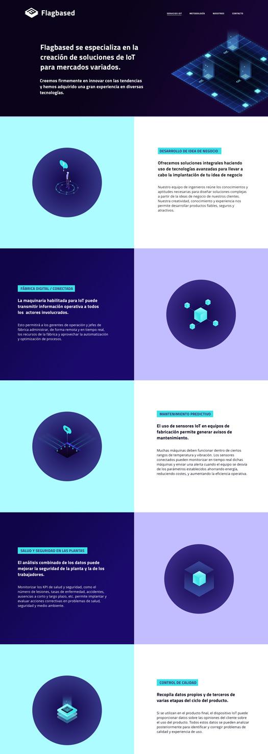 diseño desarrollo web emrpesas iot